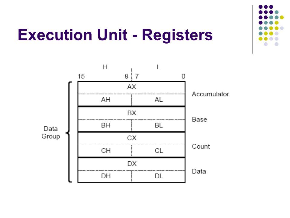 Execution Unit - Registers