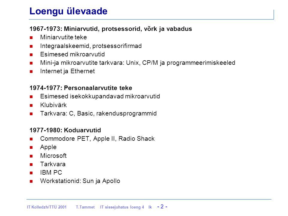 IT Kolledzh/TTÜ 2001 T.Tammet IT sissejuhatus loeng 4 lk - 13 - SQL Select * from Tudeng Update Tudeng Set Group= IAPB37 where ID=980765 Delete from Tudeng where ID=980765 IDNameGroup 930987OravaIABB37 980765SmirnovIABP17 981290LarssonEALB12 Table Tudeng IDFacultyUniversity IABB37InformaticTallinn IACB37InformaticTartu.......