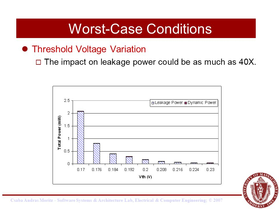 Csaba Andras Moritz - Software Systems & Architecture Lab, Electrical & Computer Engineering; © 2007 Threshold Voltage Variation  The impact on leaka