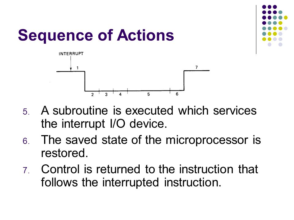 Sequence of Actions 5. A subroutine is executed which services the interrupt I/O device. 6. The saved state of the microprocessor is restored. 7. Cont