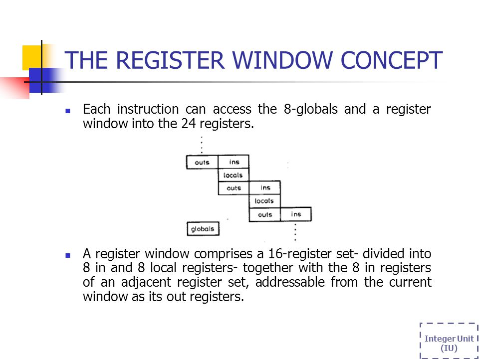 THE REGISTER WINDOW CONCEPT Each instruction can access the 8-globals and a register window into the 24 registers.