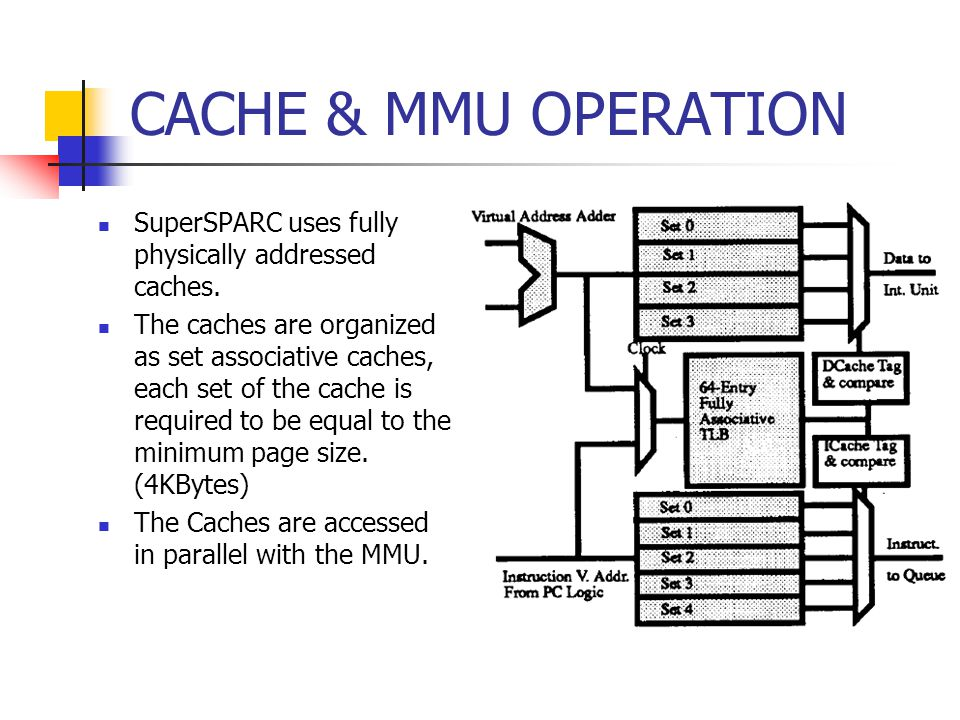 CACHE & MMU OPERATION SuperSPARC uses fully physically addressed caches.