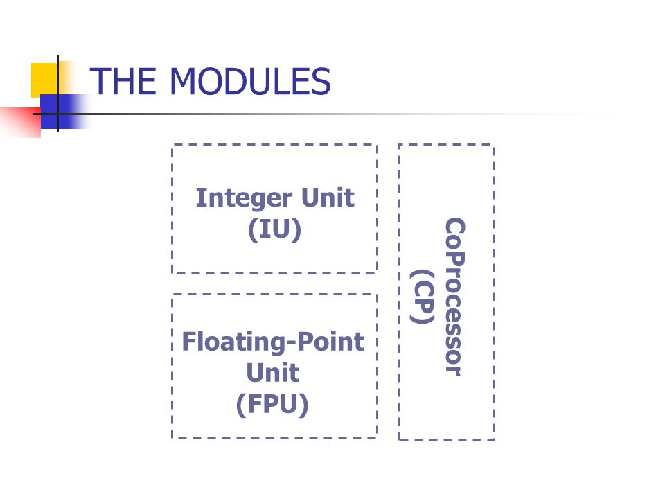 THE MODULES Integer Unit (IU) Floating-Point Unit (FPU) CoProcessor (CP)