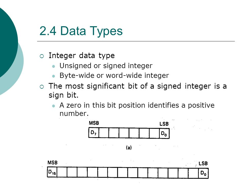 2.4 Data Types  Integer data type Unsigned or signed integer Byte-wide or word-wide integer  The most significant bit of a signed integer is a sign