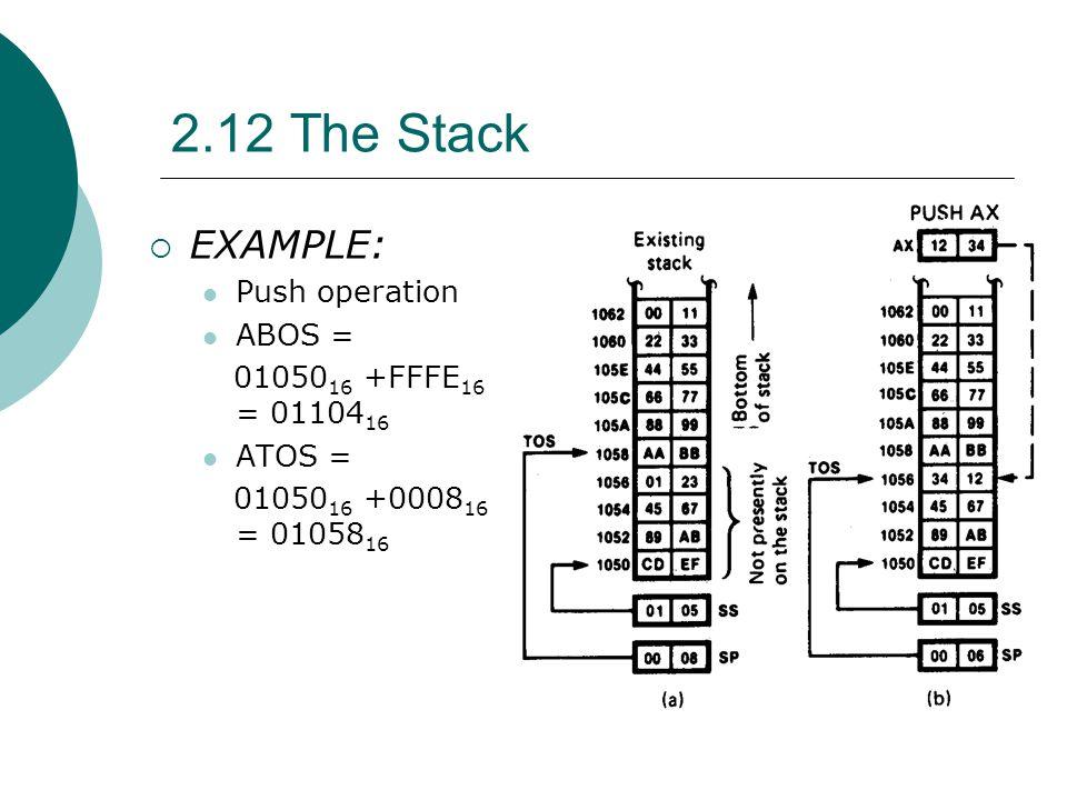  EXAMPLE: Push operation ABOS = 01050 16 +FFFE 16 = 01104 16 ATOS = 01050 16 +0008 16 = 01058 16