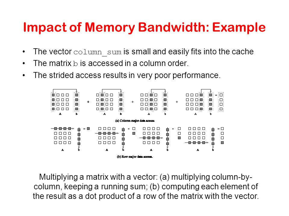Impact of Memory Bandwidth: Example The vector column_sum is small and easily fits into the cache The matrix b is accessed in a column order.