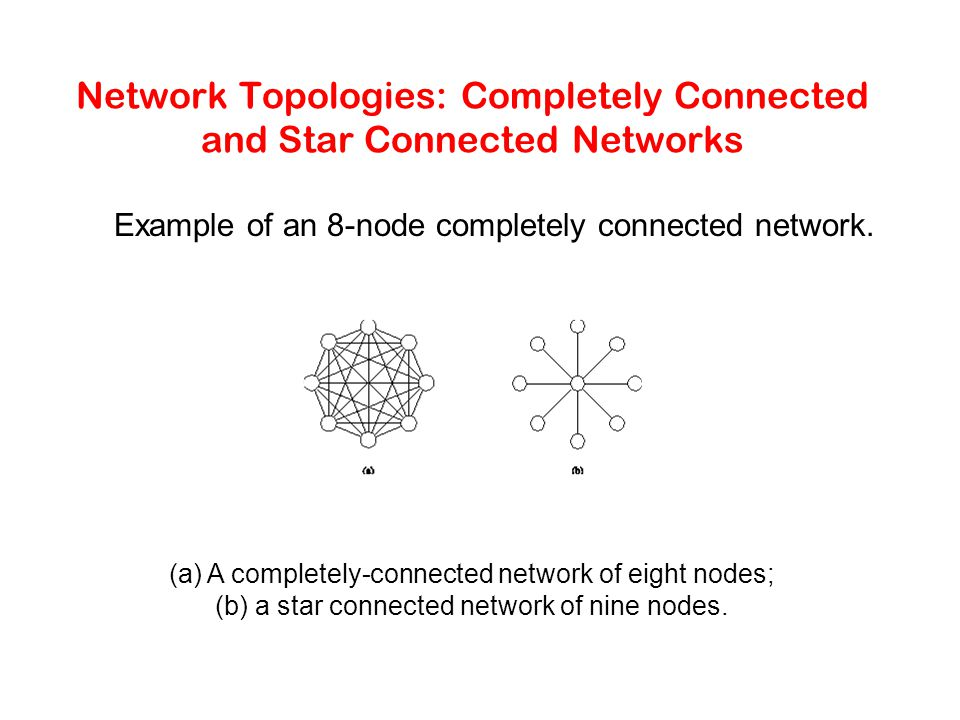Network Topologies: Completely Connected and Star Connected Networks Example of an 8-node completely connected network.