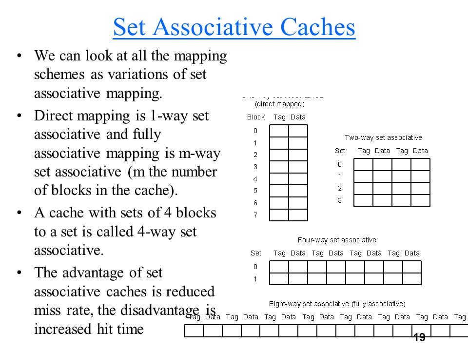 19 Set Associative Caches We can look at all the mapping schemes as variations of set associative mapping.