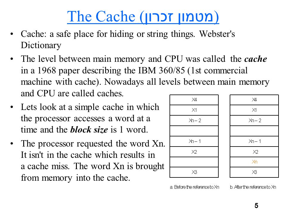 5 The Cache ( זכרון מטמון ) Cache: a safe place for hiding or string things.