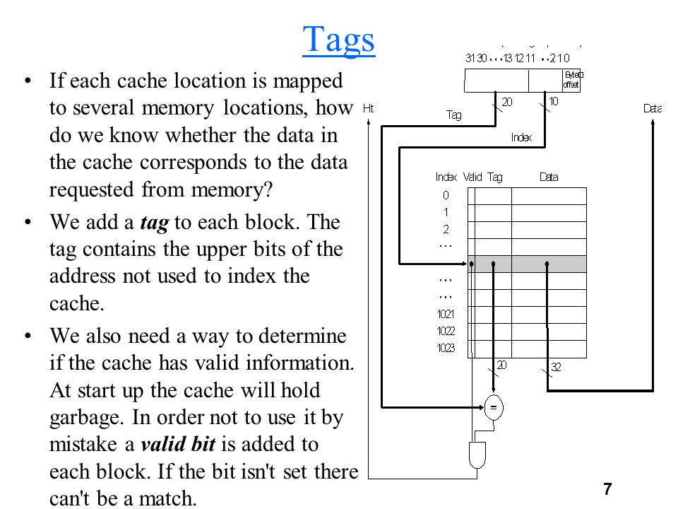 7 Tags If each cache location is mapped to several memory locations, how do we know whether the data in the cache corresponds to the data requested from memory.