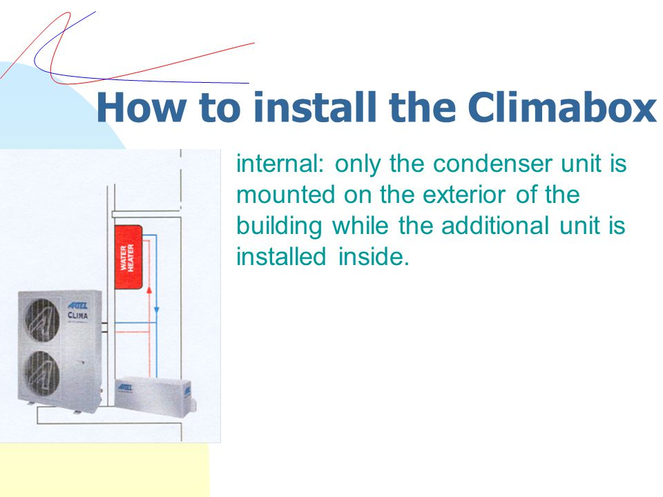 How to install the Climabox n internal: only the condenser unit is mounted on the exterior of the building while the additional unit is installed inside.