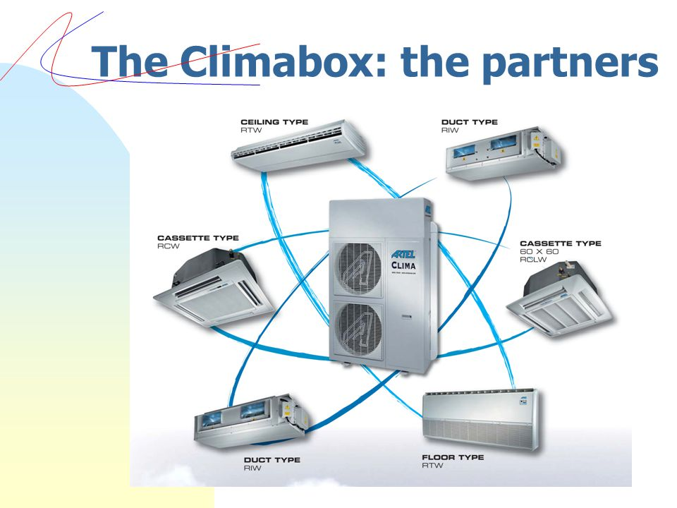 The Climabox: the partners