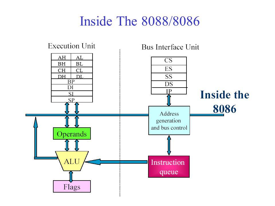 Inside The 8088/8086 AH AL BH BL CH CL DH DL