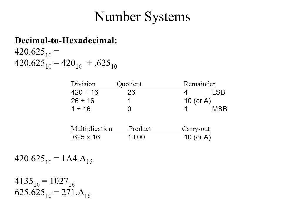 Example: Add 5 bytes of data: 25H, 12H, 15H, 1FH, 2BH Program Segments Data segment Not using data segment MOVAL,00H;clear AL ADDAL,25H;add 25H to AL ADDAL,12H ADDAL,15H ADDAL,1FH ADDAL,2BH