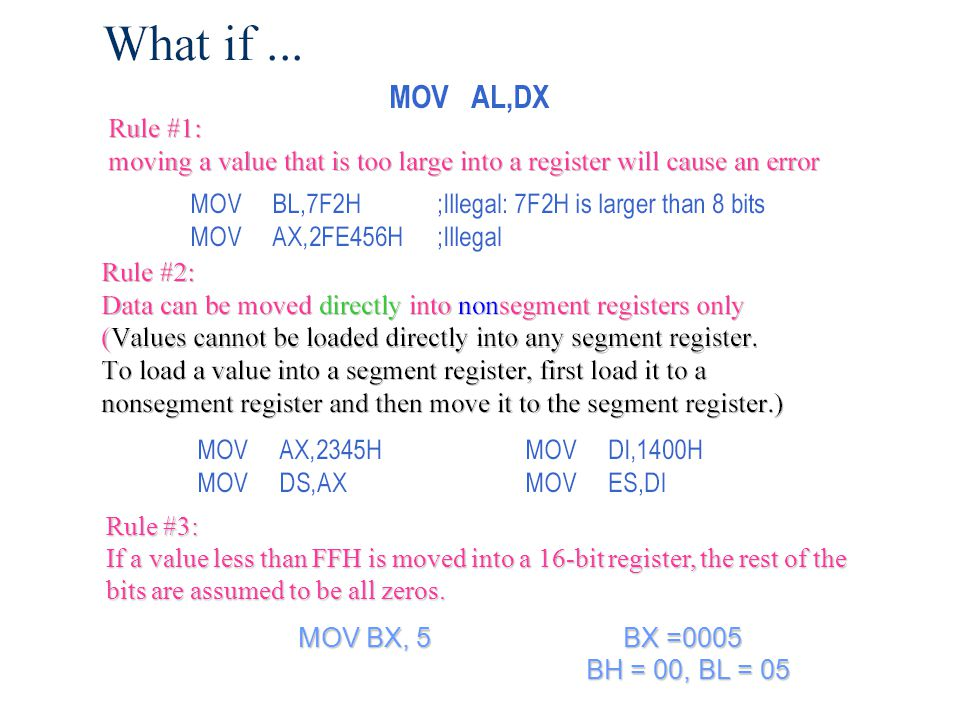 Rule #3: If a value less than FFH is moved into a 16-bit register, the rest of the bits are assumed to be all zeros.