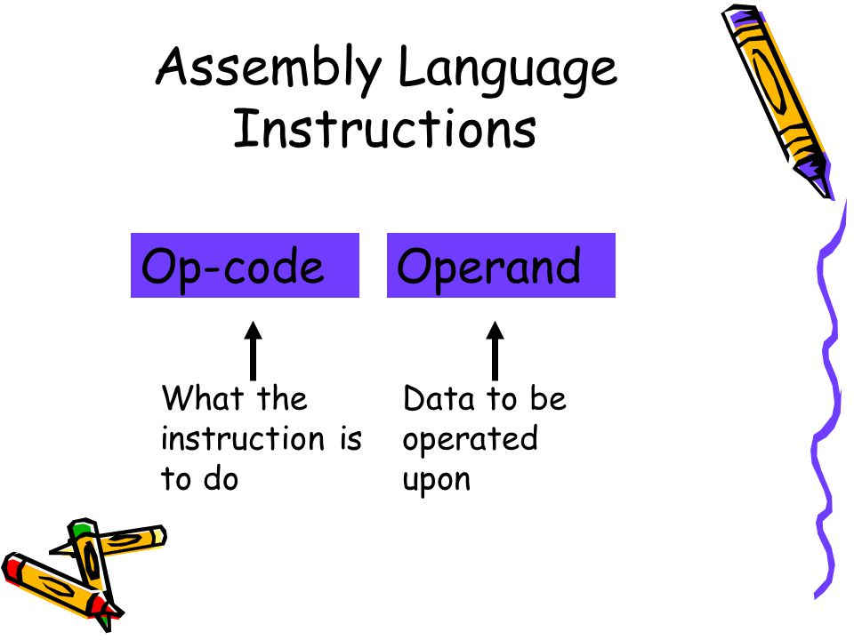 Assembly Language Instructions Op-codeOperand Data to be operated upon What the instruction is to do