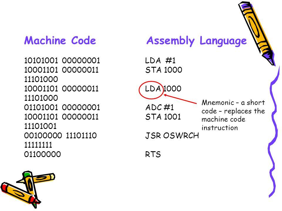 10101001 00000001 10001101 00000011 11101000 10001101 00000011 11101000 01101001 00000001 10001101 00000011 11101001 00100000 11101110 11111111 01100000 LDA #1 STA 1000 LDA 1000 ADC #1 STA 1001 JSR OSWRCH RTS Mnemonic – a short code – replaces the machine code instruction Assembly LanguageMachine Code