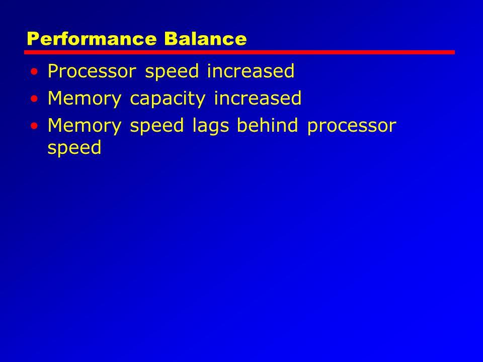 Performance Balance Processor speed increased Memory capacity increased Memory speed lags behind processor speed