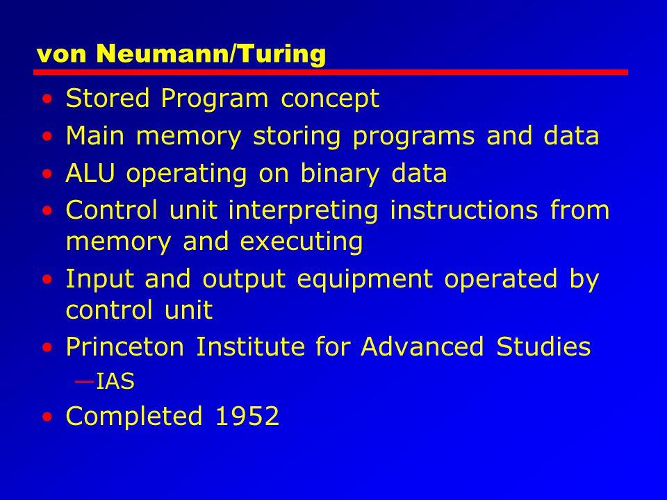 von Neumann/Turing Stored Program concept Main memory storing programs and data ALU operating on binary data Control unit interpreting instructions fr