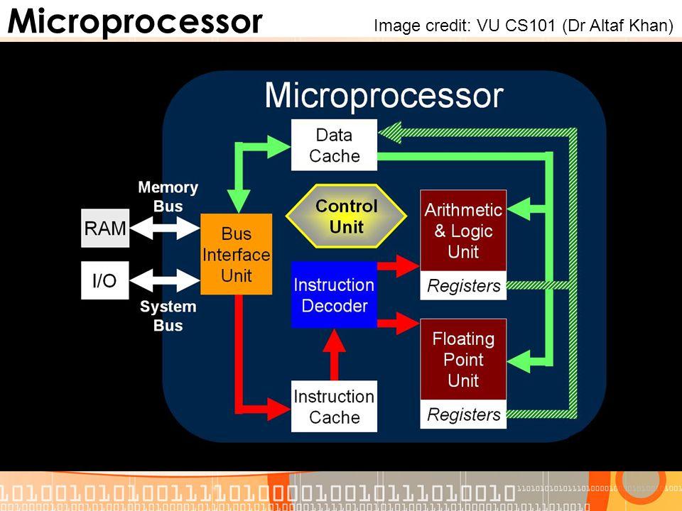 Microprocessor Image credit: VU CS101 (Dr Altaf Khan)