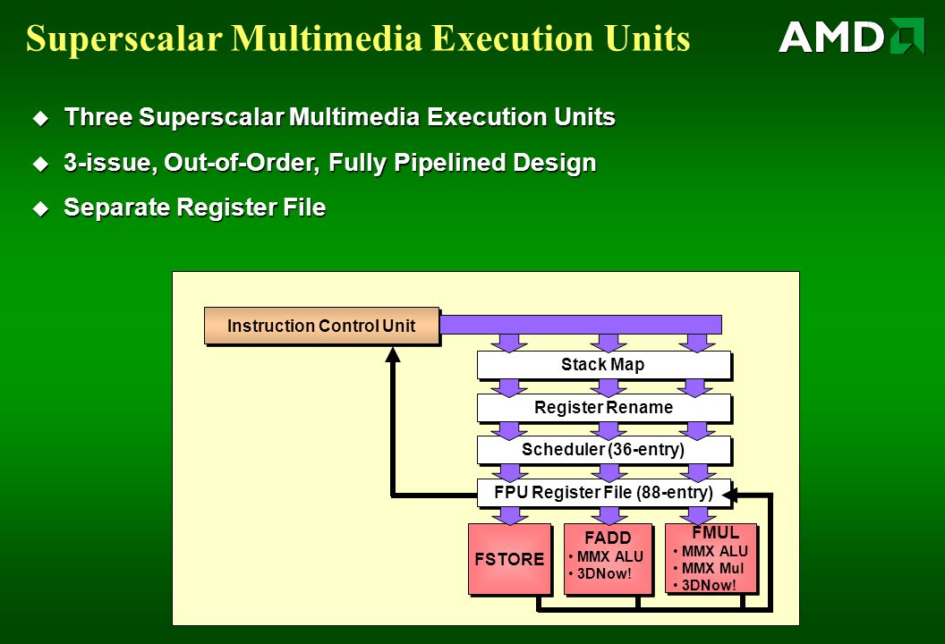 Superscalar Multimedia Execution Units  Three Superscalar Multimedia Execution Units  3-issue, Out-of-Order, Fully Pipelined Design  Separate Register File Instruction Control Unit FADD MMX ALU 3DNow.