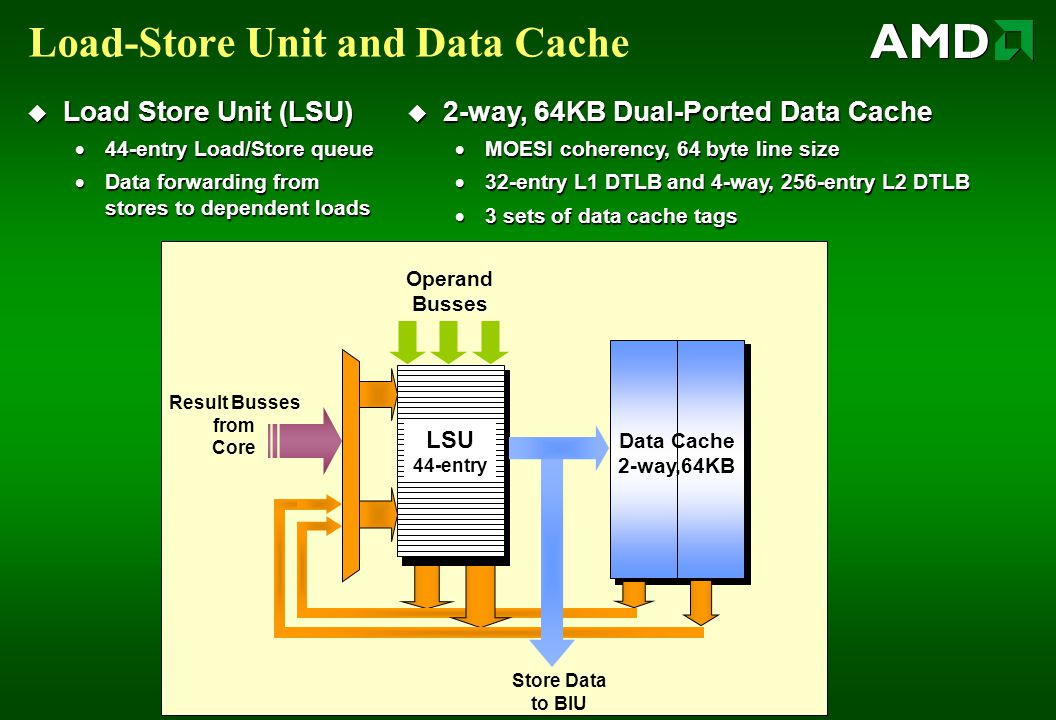 Load-Store Unit and Data Cache  Load Store Unit (LSU)  44-entry Load/Store queue  Data forwarding from stores to dependent loads  2-way, 64KB Dual-Ported Data Cache  MOESI coherency, 64 byte line size  32-entry L1 DTLB and 4-way, 256-entry L2 DTLB  3 sets of data cache tags Data Cache 2-way,64KB LSU 44-entry Result Busses from Core Operand Busses Store Data to BIU