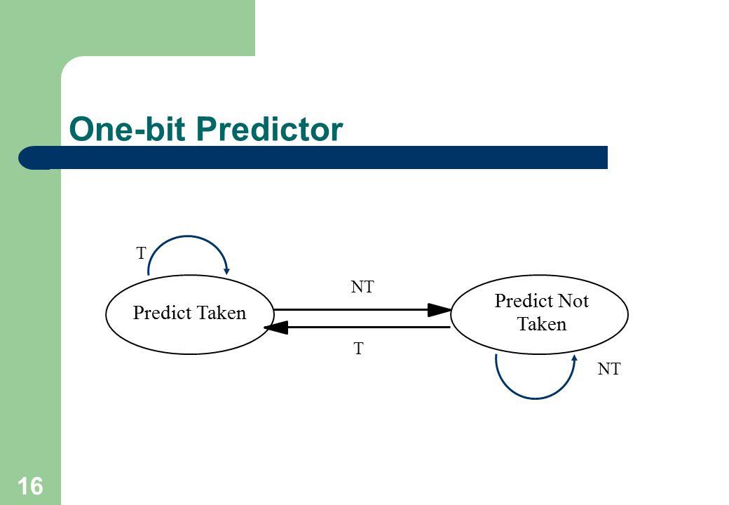 16 One-bit Predictor NT T T Predict Taken Predict Not Taken