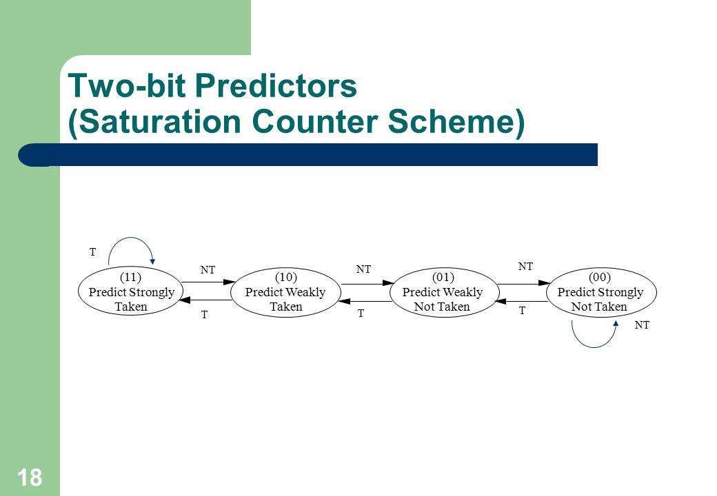 18 Two-bit Predictors (Saturation Counter Scheme) NT T T (11) Predict Strongly Taken NT T T (00) Predict Strongly Not Taken (01) Predict Weakly Not Ta