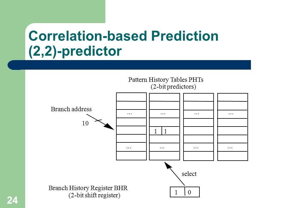 24... Pattern History Tables PHTs (2-bit predictors)... 1 Branch address 10 0 Branch History Register BHR (2-bit shift register) 1 select Correlation-