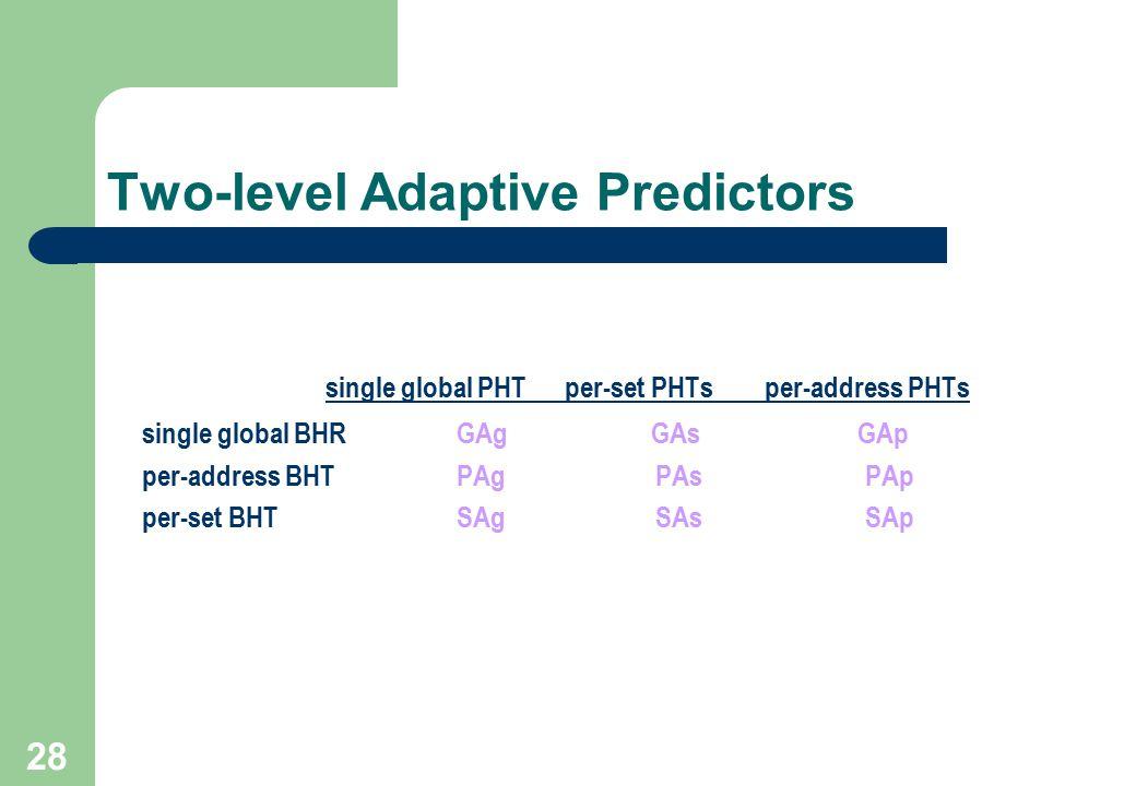 28 Two-level Adaptive Predictors single global PHT per-set PHTs per-address PHTs single global BHR GAg GAs GAp per-address BHT PAg PAs PAp per-set BHT