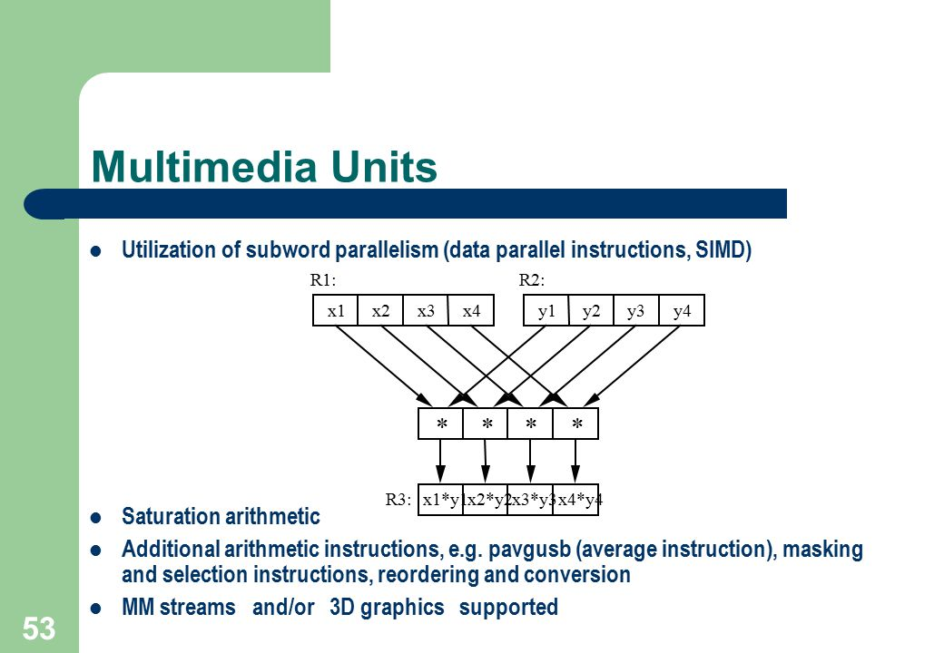 53 Utilization of subword parallelism (data parallel instructions, SIMD) Saturation arithmetic Additional arithmetic instructions, e.g. pavgusb (avera