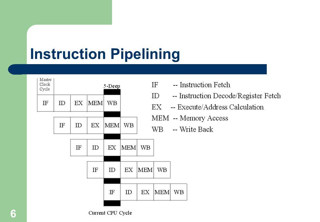 6 Instruction Pipelining