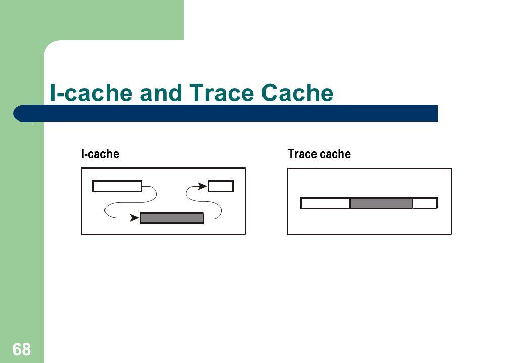 68 I-cache and Trace Cache I-cacheTrace cache