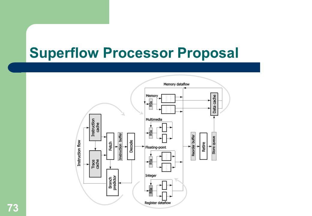 73 Superflow Processor Proposal