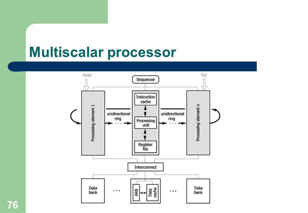76 Multiscalar processor