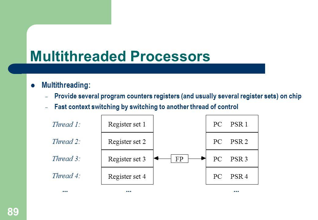 89 Register set 1 Register set 2 Register set 3 Register set 4 PC PSR 1 PC PSR 2 PC PSR 3 PC PSR 4 FP Thread 1: Thread 2: Thread 3: Thread 4:... Multi
