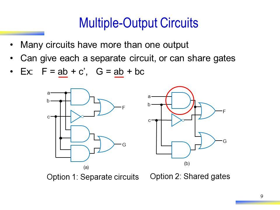 9 Multiple-Output Circuits Many circuits have more than one output Can give each a separate circuit, or can share gates Ex: F = ab + c', G = ab + bc a b c F G (a) a b c F G (b) Option 1: Separate circuits Option 2: Shared gates
