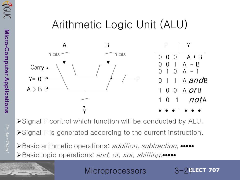 Dr. Amr Talaat ELECT 707 Micro-Computer Applications Microprocessors3-21 Arithmetic Logic Unit (ALU) n bits AB Y F Carry Y= 0 ? A > B ? F Y 0 0 0 A +