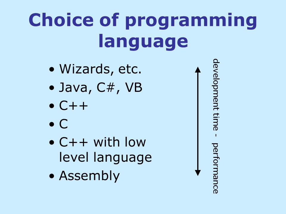 Choice of compiler Microsoft Intel Gnu Borland