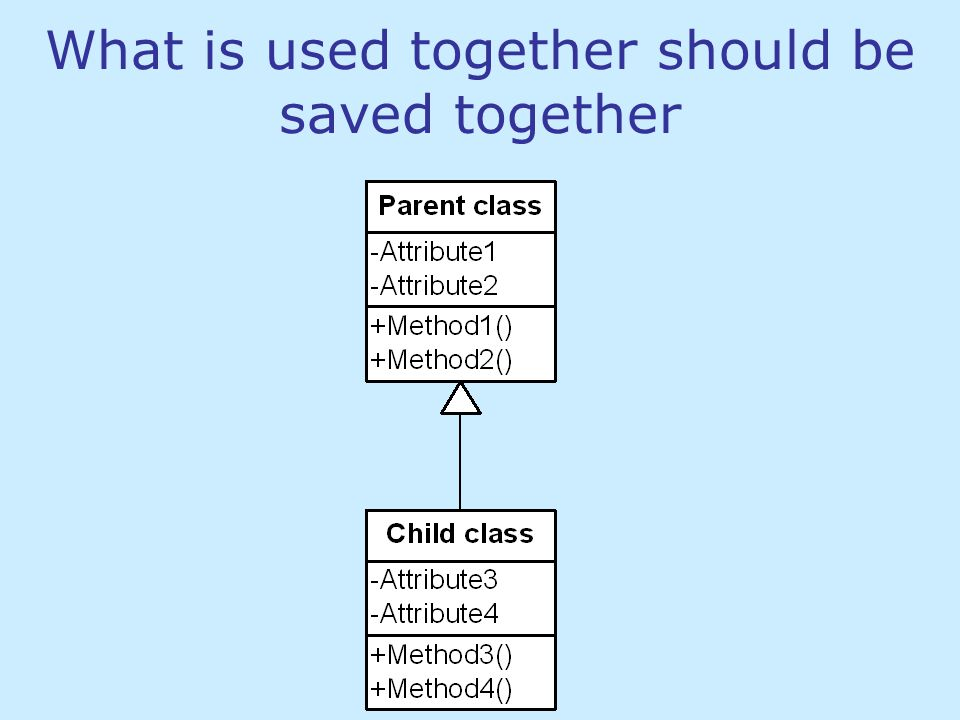 What is used together should be saved together (2) int a[1000], b[1000], c[1000], d[1000]; for (i = 0; i < 1000; i++) a[i] = b[i] * c[i] + d[i]; struct abcd {int a; int b; int c; int d;}; abcd LL[1000]; for (i = 0; i < 1000; i++) LL.a[i] = LL.b[i] * LL.c[i] + LL.d[i];