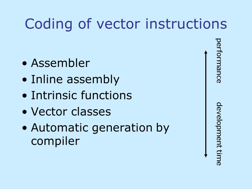 Coding of vector instructions Assembler Inline assembly Intrinsic functions Vector classes Automatic generation by compiler performance development time