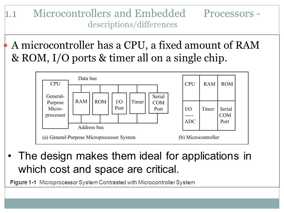 A microcontroller has a CPU, a fixed amount of RAM & ROM, I/O ports & timer all on a single chip.