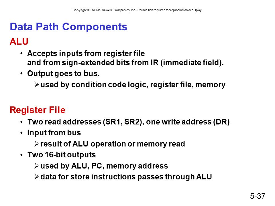Copyright © The McGraw-Hill Companies, Inc. Permission required for reproduction or display. 5-37 Data Path Components ALU Accepts inputs from registe