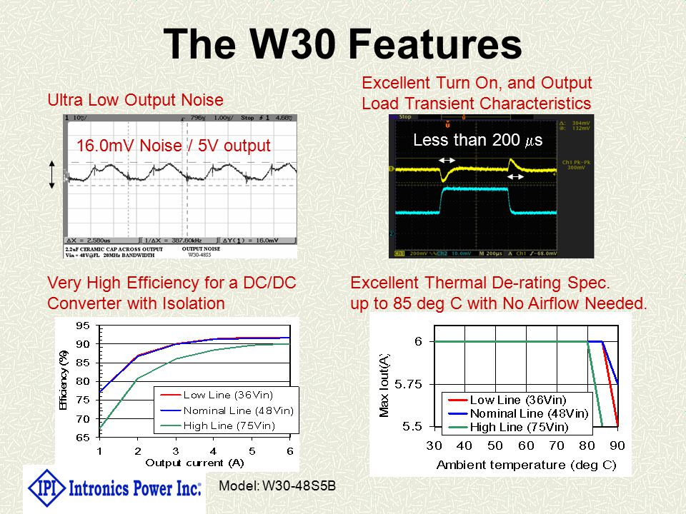 The W30 Features Ultra Low Output Noise Excellent Turn On, and Output Load Transient Characteristics Very High Efficiency for a DC/DC Converter with Isolation Excellent Thermal De-rating Spec.