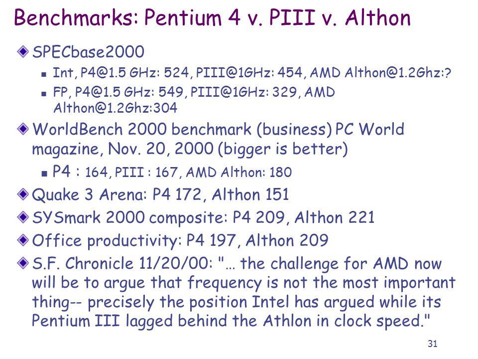 31 Benchmarks: Pentium 4 v. PIII v.