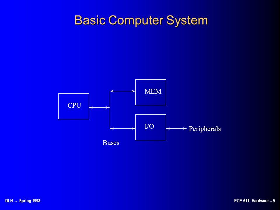 RLH - Spring 1998ECE 611 Hardware - 15 8086 Micropocessor Interface Signals (2)