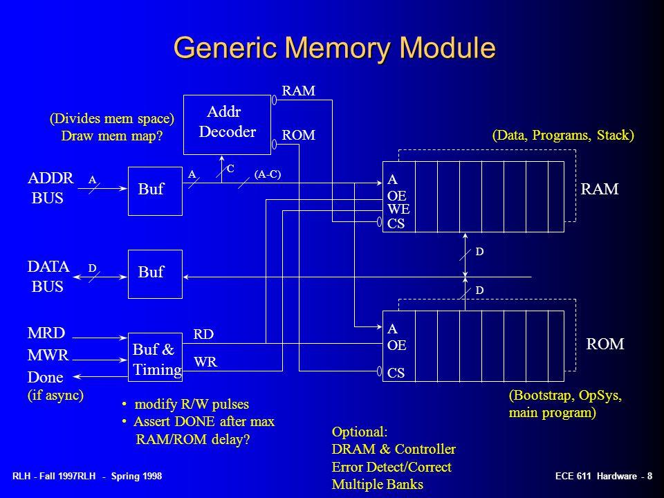 RLH - Fall 1997RLH - Spring 1998ECE 611 Hardware - 8 Generic Memory Module Addr Decoder Buf Buf & Timing D D A A RD OE WR WE CS RAM ROM OE CS A D ADDR BUS DATA BUS MRD MWR Done (if async) A C (A-C) (Divides mem space) Draw mem map.