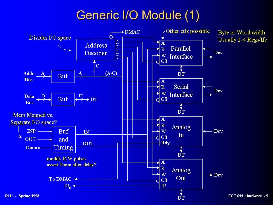 RLH - Spring 1998ECE 611 Hardware - 19 8051 Microcontroller Interface Signals (2)