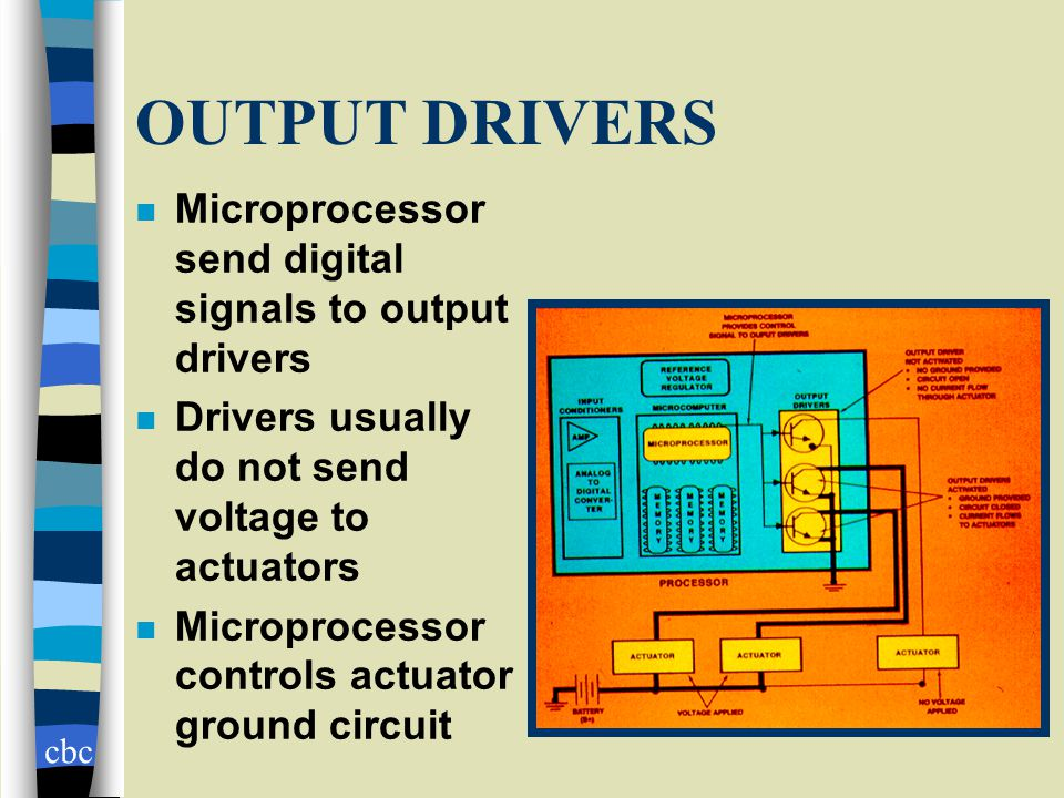 cbc OUTPUT DRIVERS n Microprocessor send digital signals to output drivers n Drivers usually do not send voltage to actuators n Microprocessor controls actuator ground circuit