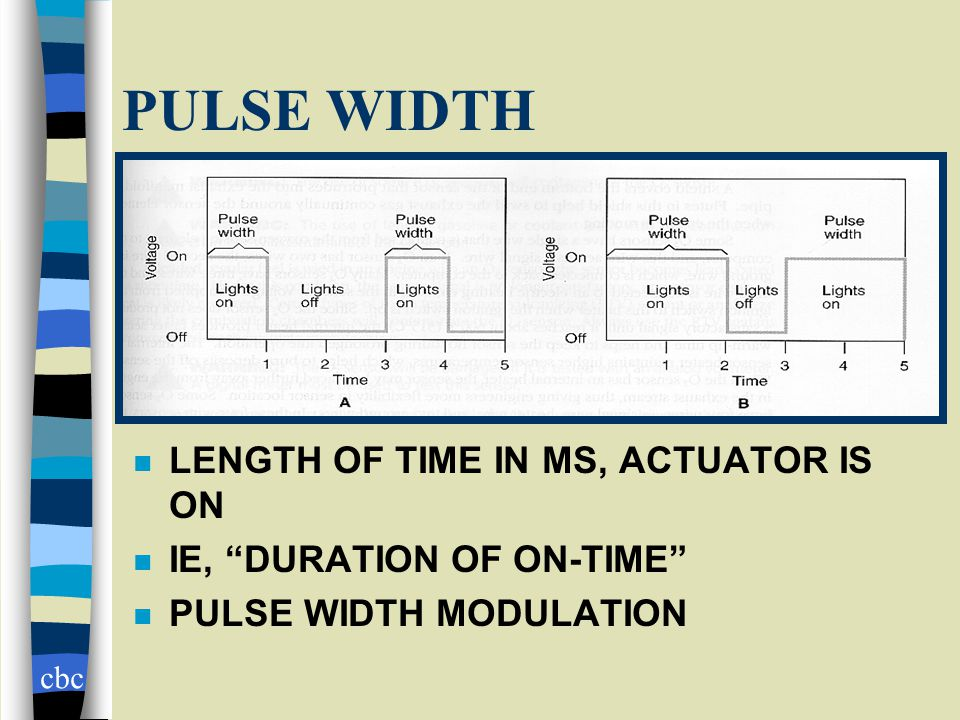 cbc PULSE WIDTH n LENGTH OF TIME IN MS, ACTUATOR IS ON n IE, DURATION OF ON-TIME n PULSE WIDTH MODULATION